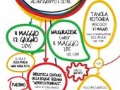 Venti anni di neoavanguardia a Palermo